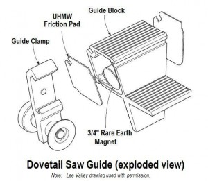 Lee_Valley_Dovetail_Exploded_View